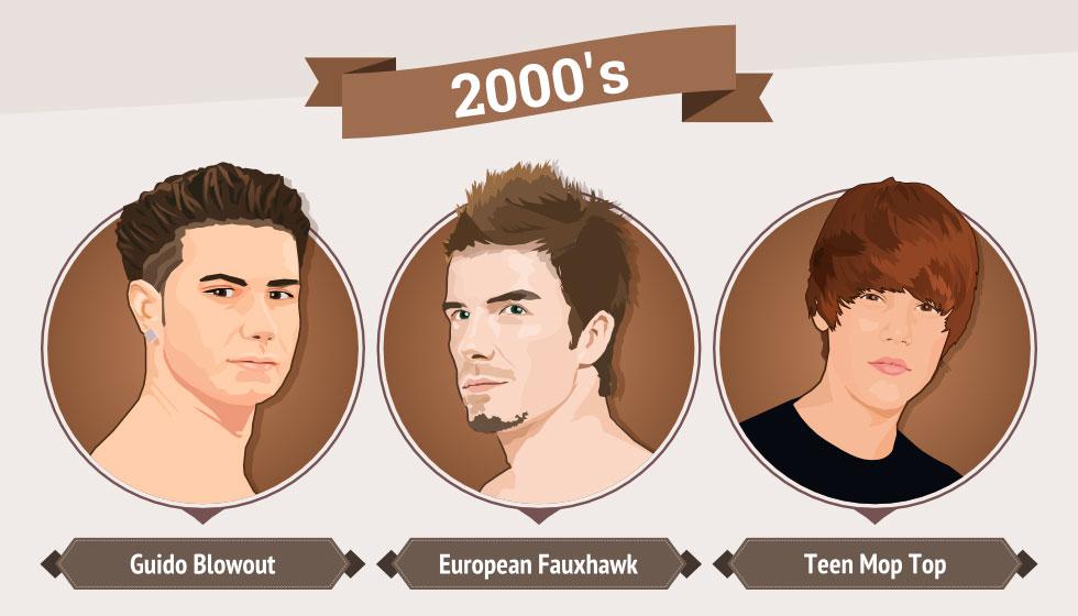 """Avançando um pouco no tempo, o """"European Fauxhaw"""", ou moicano para os  brasileiros, virou uma tendência fortíssima dos anos 2000, tendo David  Beckham como um ... e372dbc1d4"""