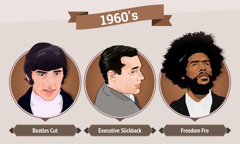 """Os Beatles foram um ícone dos anos 1960 e a franja que eles usavam também.  O nome do corte virou inclusive """"Beatles Cut"""". Nesta mesma época o  movimento ... 43f3666f58"""