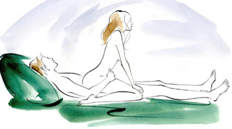 cowgirl-invertida-posição
