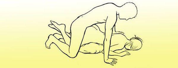 posições-sexuais-mulheres-gostam