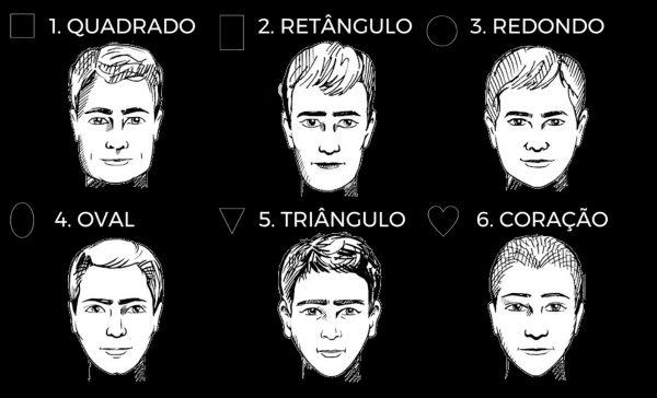 Alguns rostos têm os traços bem característicos, sendo fácil definir em  qual estilo se encaixam. Em certos casos, no entanto, as linhas podem ficar  entre ... 4fcde64af5